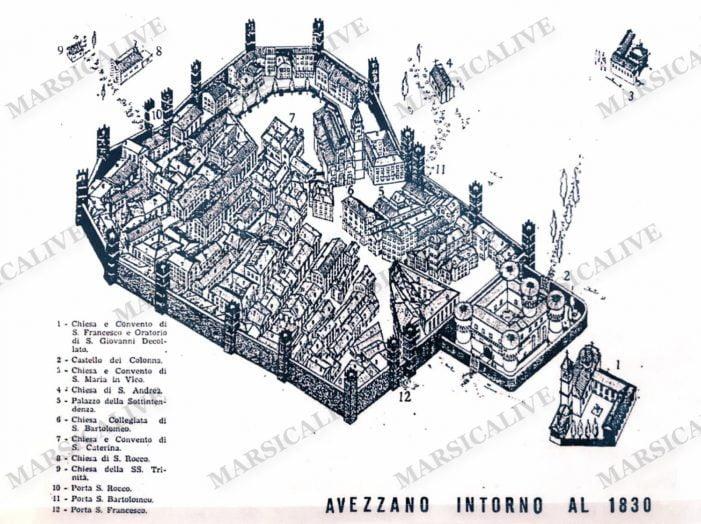 Avezzano medievale, ecco la città che il terremoto del 1915 ha cancellato per sempre